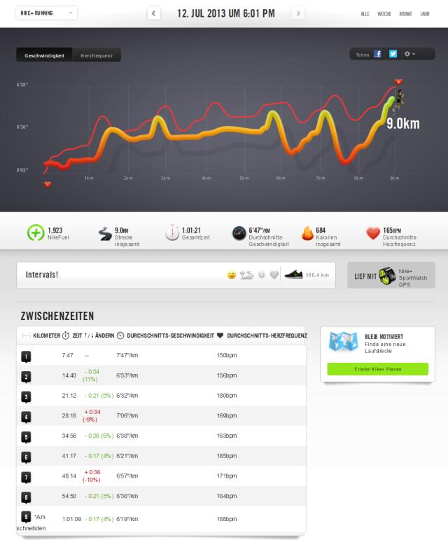 FireShot Screen Capture #019 - 'Nike+' - nikeplus_nike_com_plus_activity_running_jennastrack_detail_42479820864